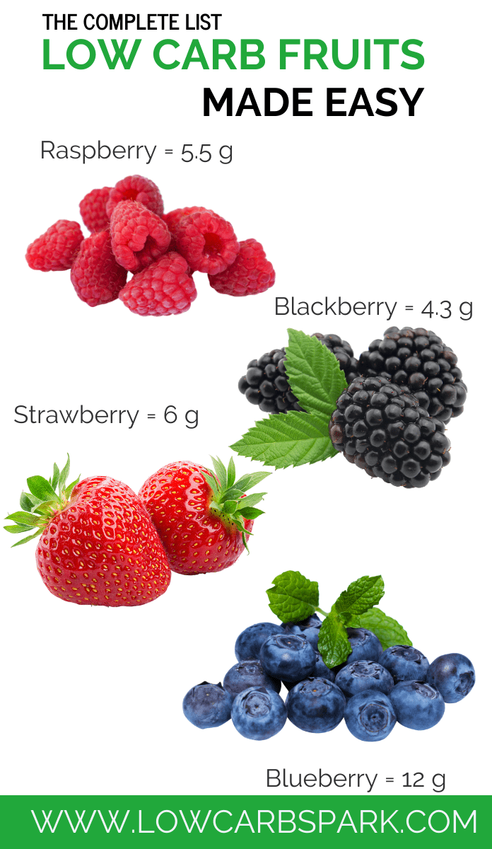 low carb fruits list carbs in berries