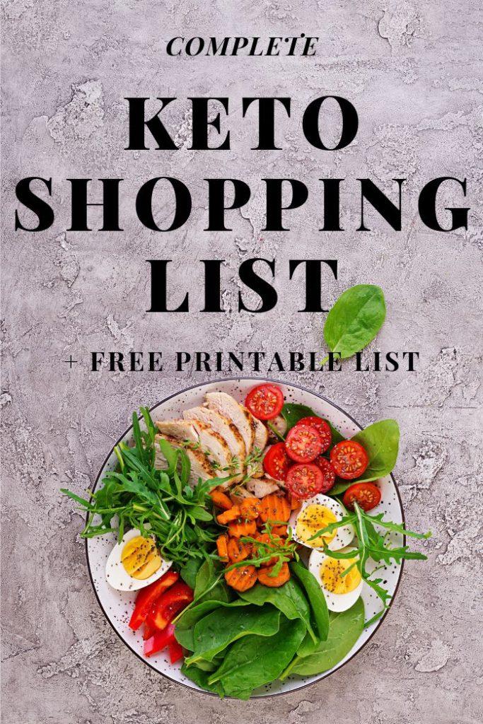 Keto Shopping List For Beginners Printable Keto Approved Food List