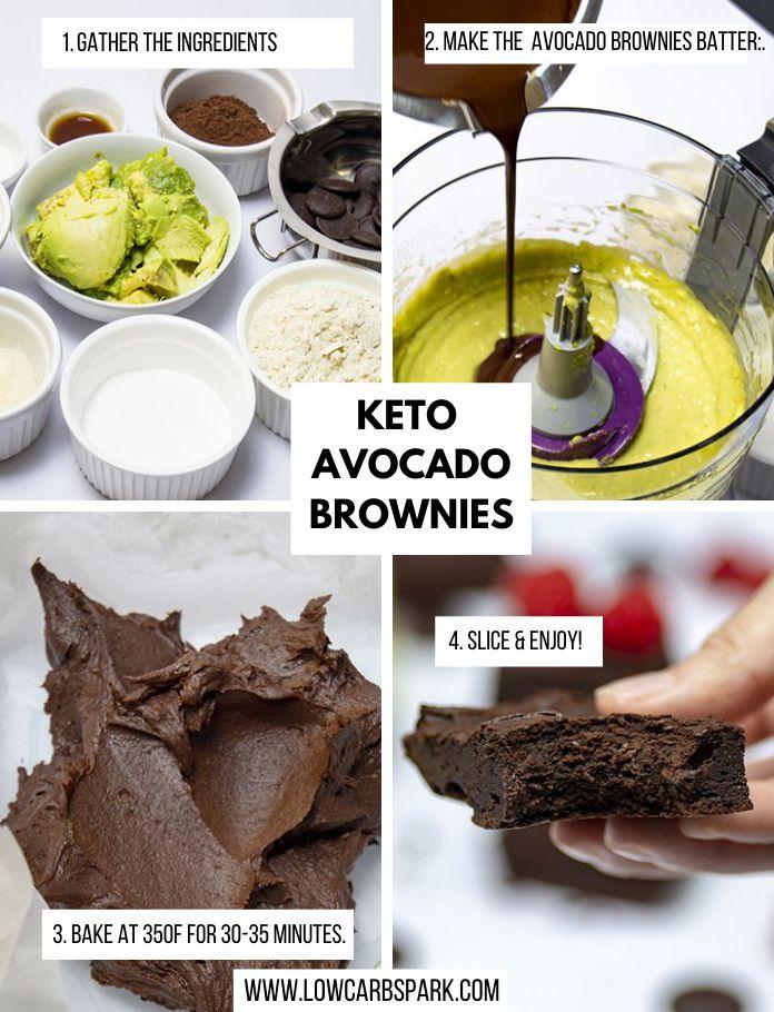 how to make keto avocado brownies step by step
