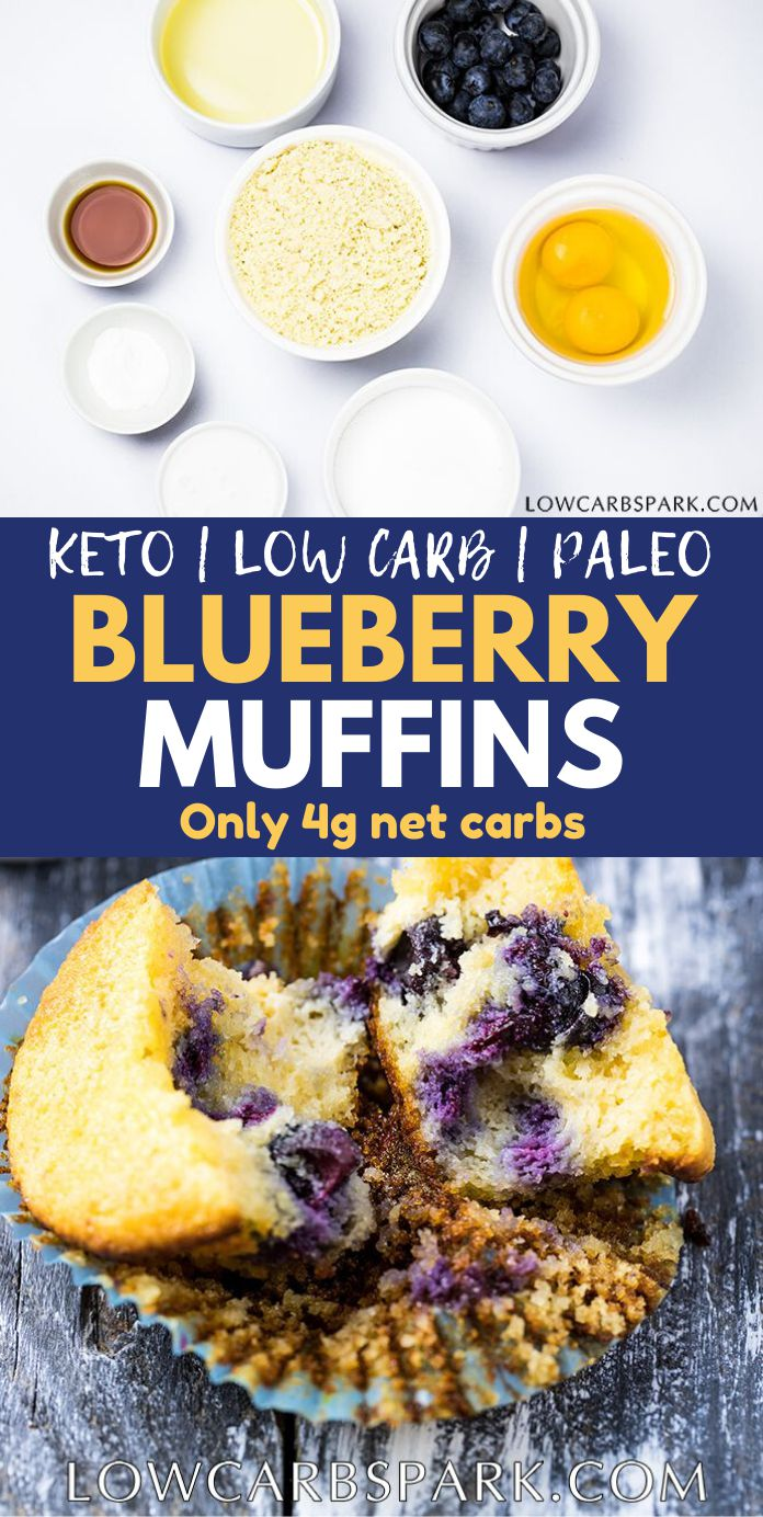 Quick and Easy Low Carb Keto Blueberry Muffins