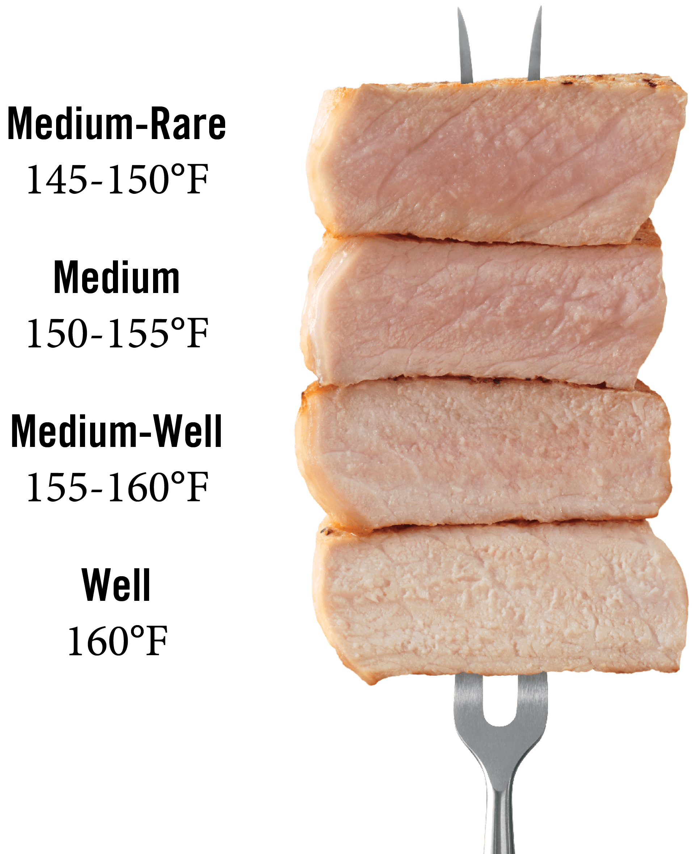 pork chops doneness