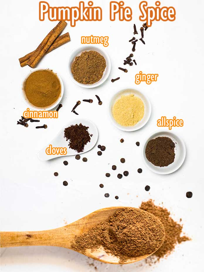 Homemade Pumpkin Pie Spice it's so easy to make, a super fragrant spice blend and perfect for desserts that taste like fall. Blend just a few common spices and make delicious pumpkin pies, cookies, lattes, and more! Measure the cinnamon, ginger, nutmeg, allspice, and cloves and combine them into a small bowl. Store pumpkin pie spice into an airtight container just as you would do with any seasoning.