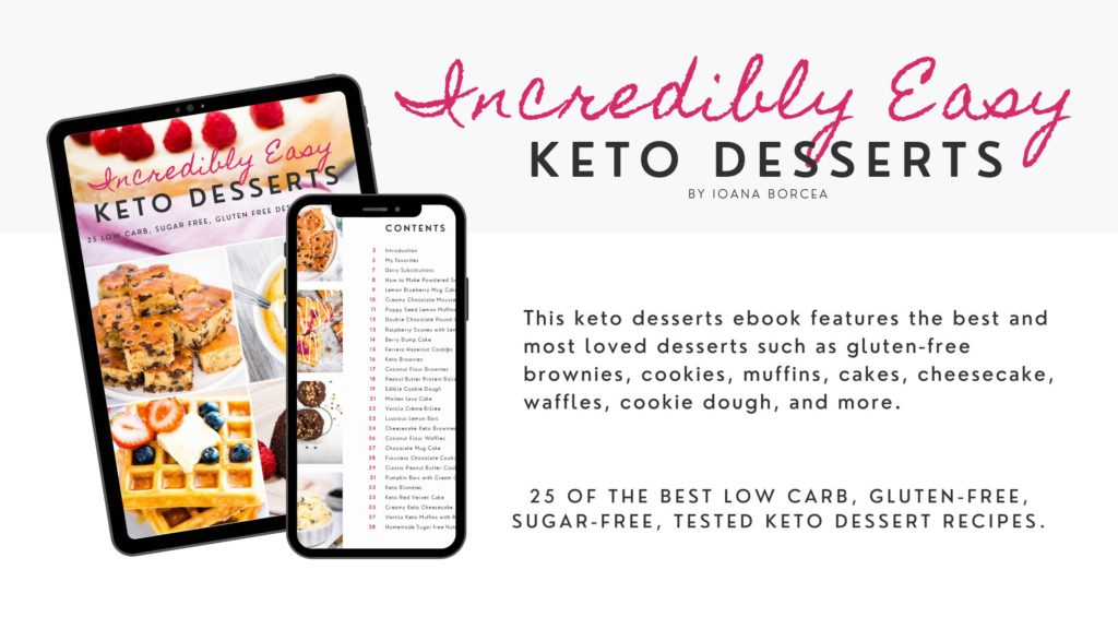 25 of the best low carb gluten free sugar free tested keto dessert recipes. 1024x576 1