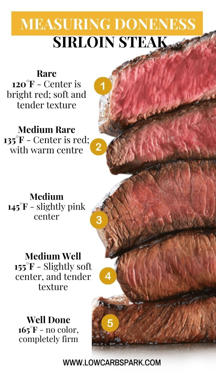 measuring doneness sirloin steak